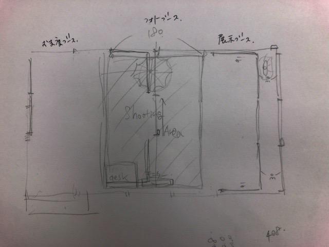 衝立の使い道―撮影スペースは2500㎜程度の立方体です